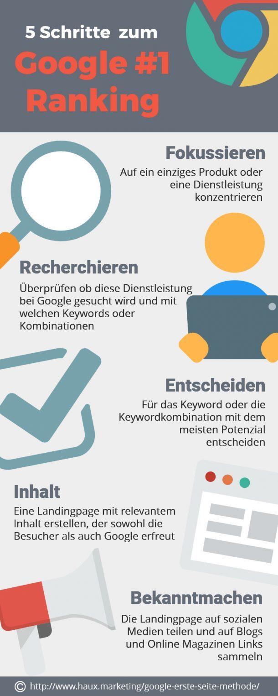 SEO Infografik