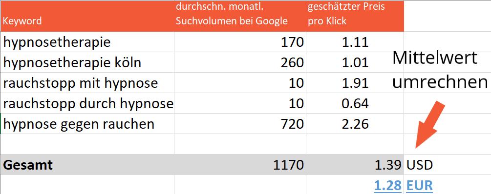 Keyword Ideen in Tabelle sammeln